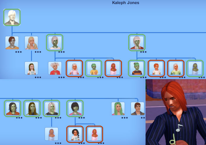 how to put things in family inventory sims 3